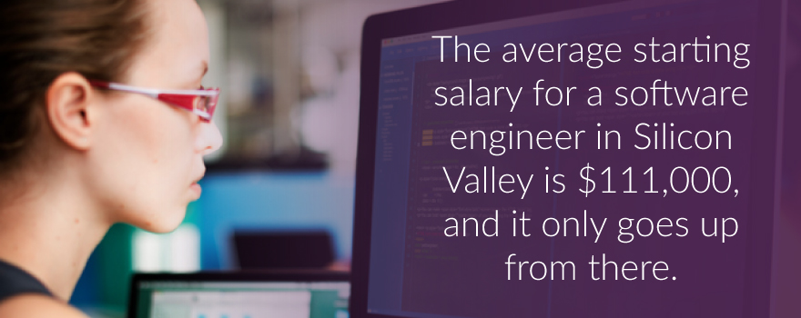 Software Engineers make about $111,000 on average per year in Silicon Valley