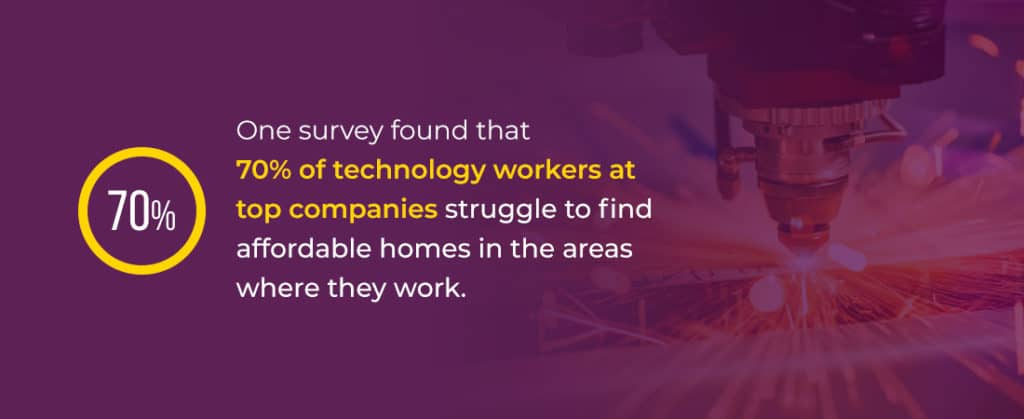 70% of tech workers at top companies struggle to find affordable housing in the bay area