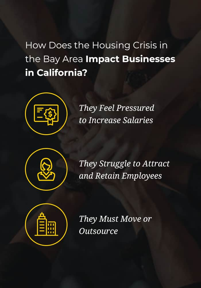 How the housing crisis in the Bay Area impacts businesses in California